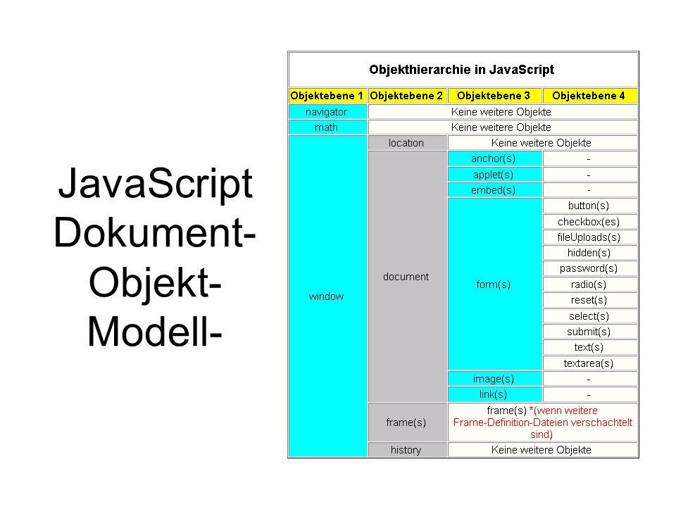 JavaScript Dokument- Objekt- Modell-