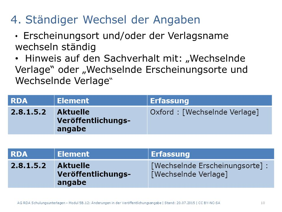 4. Ständiger Wechsel der Angaben AG RDA Schulungsunterlagen – Modul 5B.12: Änderungen in der Veröffentlichungsangabe | Stand: 20.07.2015 | CC BY-NC-SA