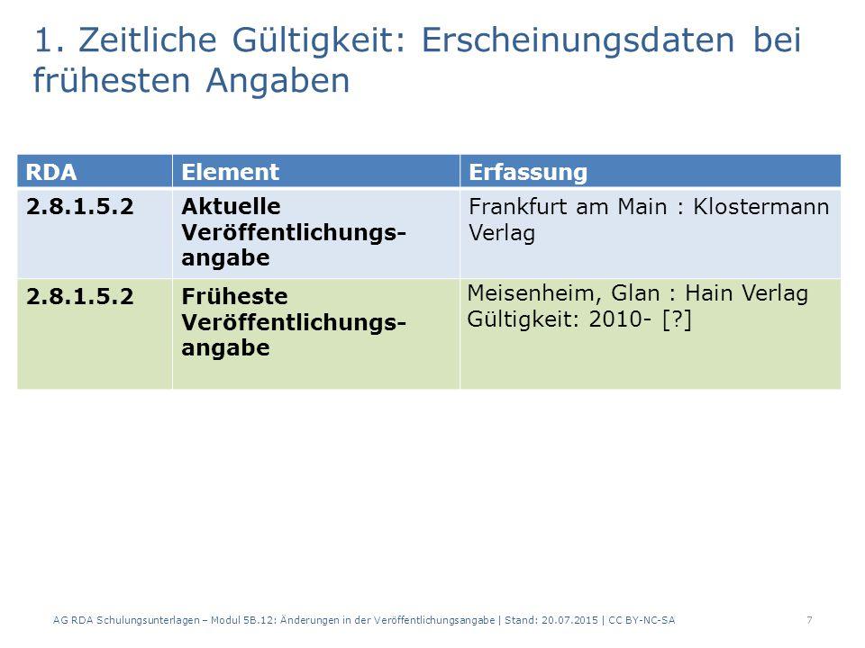 1. Zeitliche Gültigkeit: Erscheinungsdaten bei frühesten Angaben AG RDA Schulungsunterlagen – Modul 5B.12: Änderungen in der Veröffentlichungsangabe |