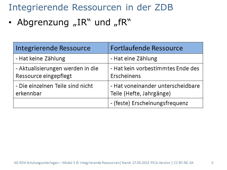 Integrierende Ressourcen in der ZDB Zusammenfassung – I.d.R.