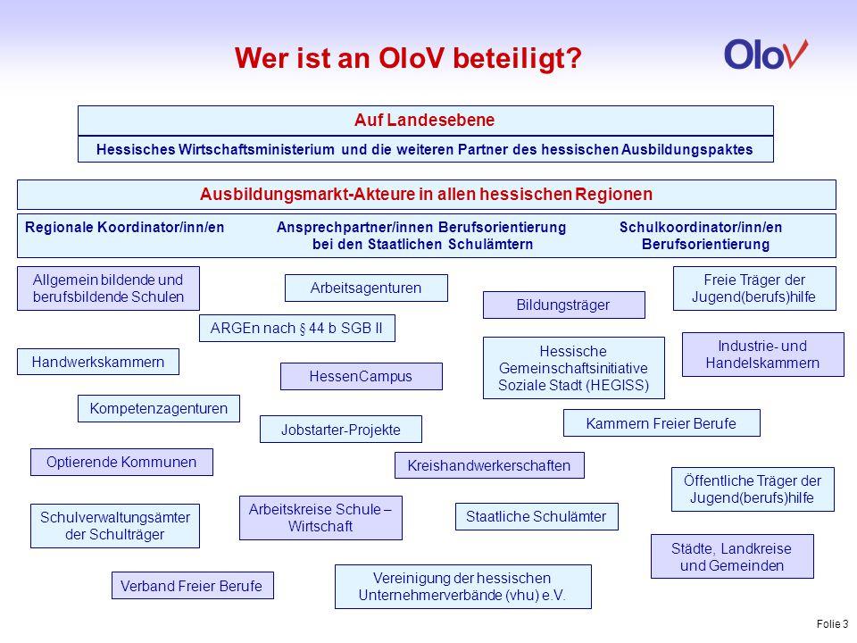 Monika von Brasch Folie 4 OloV hat im Auftrag des Hessischen Ausbildungspaktes Qualitätsstandards erarbeitet, die zur  Verbesserung der Berufsorientierung und  schnelleren Vermittlung in Ausbildung beitragen.