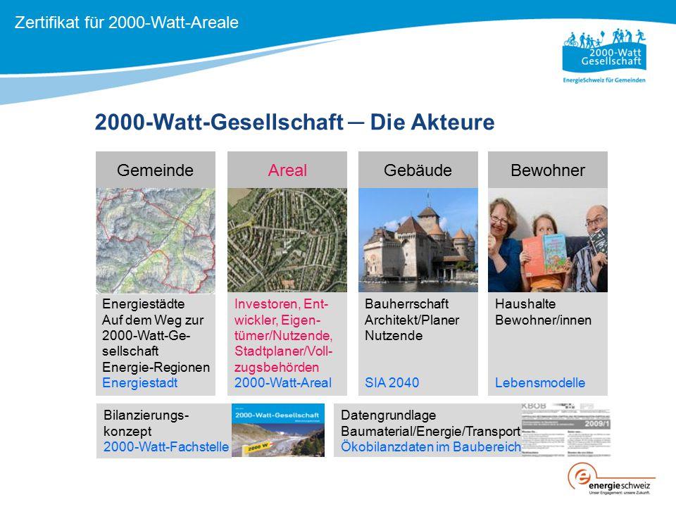 2000-Watt-Gesellschaft ─ Die Akteure Zertifikat für 2000-Watt-Areale Energiestädte Auf dem Weg zur 2000-Watt-Ge- sellschaft Energie-Regionen Energiest