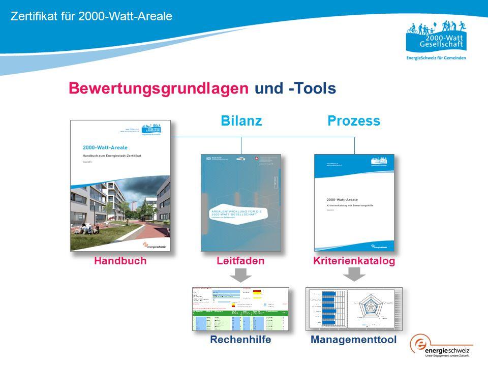 Bewertungsgrundlagen und -Tools KriterienkatalogLeitfadenHandbuch ManagementtoolRechenhilfe Zertifikat für 2000-Watt-Areale BilanzProzess