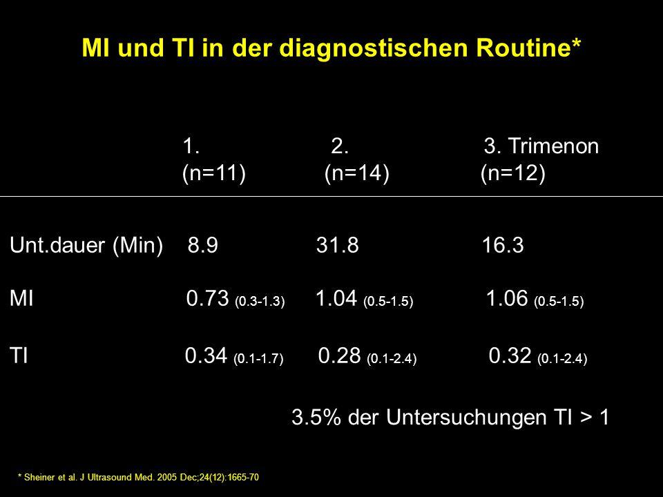 MI und TI in der diagnostischen Routine* 1. 2. 3. Trimenon (n=11) (n=14) (n=12) Unt.dauer (Min) 8.9 31.8 16.3 MI 0.73 (0.3-1.3) 1.04 (0.5-1.5) 1.06 (0