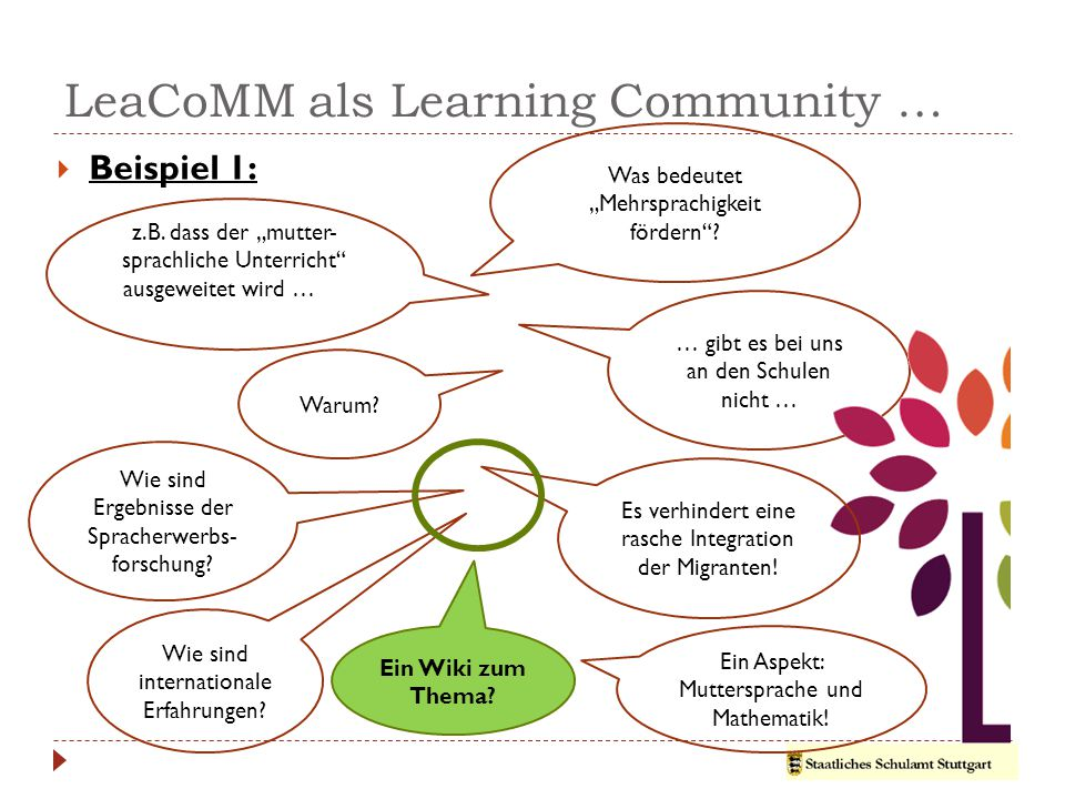"""… gibt es bei uns an den Schulen nicht … LeaCoMM als Learning Community …  Beispiel 1: Was bedeutet """"Mehrsprachigkeit fördern ."""