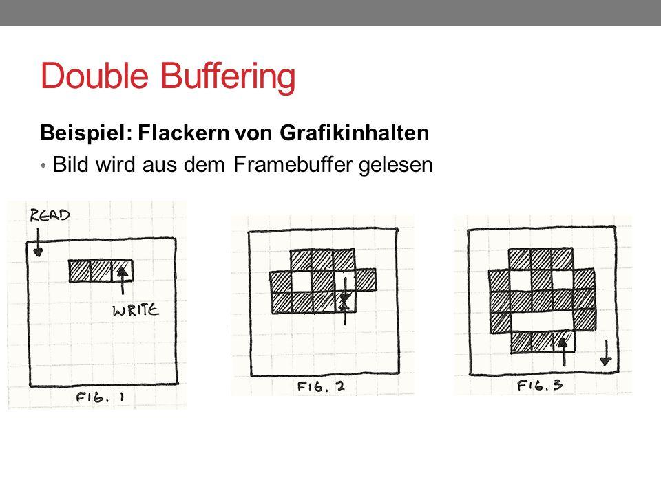 Double Buffering Beispiel: Flackern von Grafikinhalten Bild wird aus dem Framebuffer gelesen