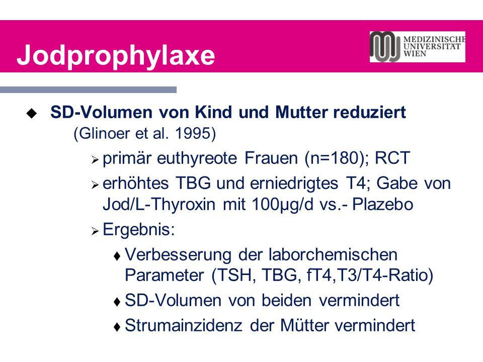 Jodprophylaxe  SD-Volumen von Kind und Mutter reduziert (Glinoer et al. 1995)  primär euthyreote Frauen (n=180); RCT  erhöhtes TBG und erniedrigtes