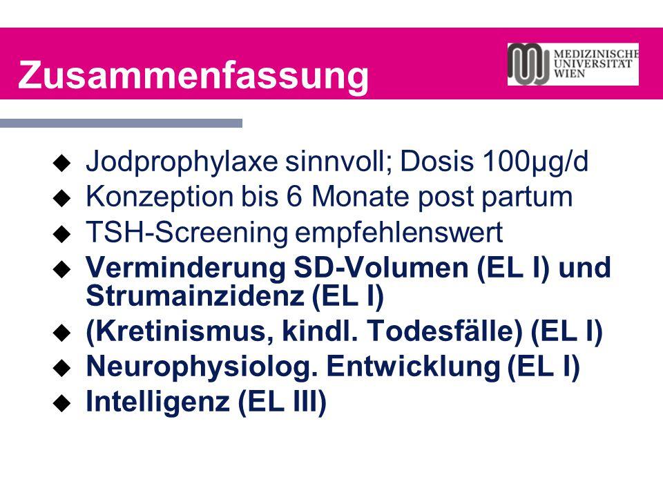 Zusammenfassung  Jodprophylaxe sinnvoll; Dosis 100µg/d  Konzeption bis 6 Monate post partum  TSH-Screening empfehlenswert  Verminderung SD-Volumen