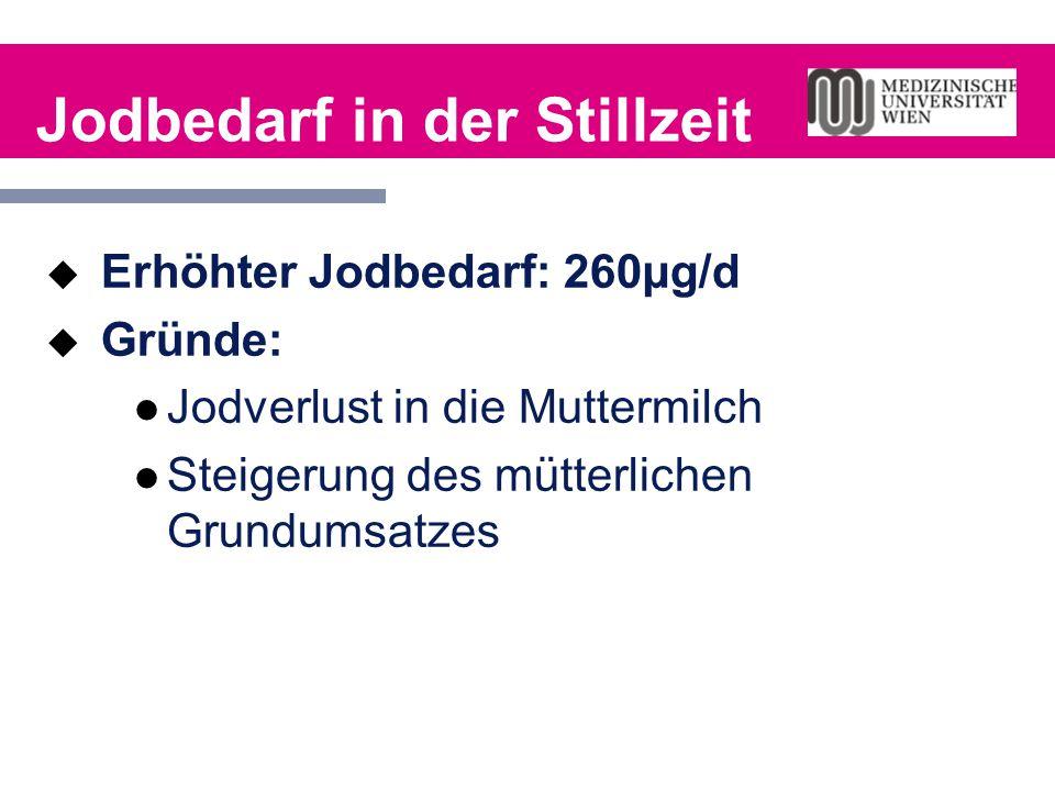 Jodbedarf in der Stillzeit  Erhöhter Jodbedarf: 260µg/d  Gründe: Jodverlust in die Muttermilch Steigerung des mütterlichen Grundumsatzes