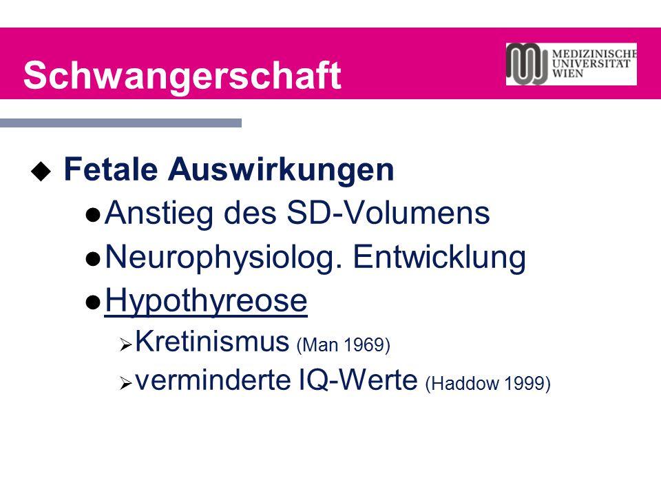  Fetale Auswirkungen Anstieg des SD-Volumens Neurophysiolog. Entwicklung Hypothyreose  Kretinismus (Man 1969)  verminderte IQ-Werte (Haddow 1999) S