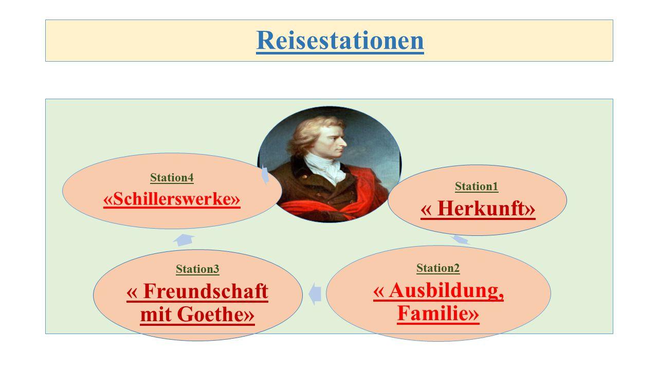 Reisestationen Station1 « Herkunft» Station2 « Ausbildung, Familie» Station3 « Freundschaft mit Goethe» Station4 «Schillerswerke»