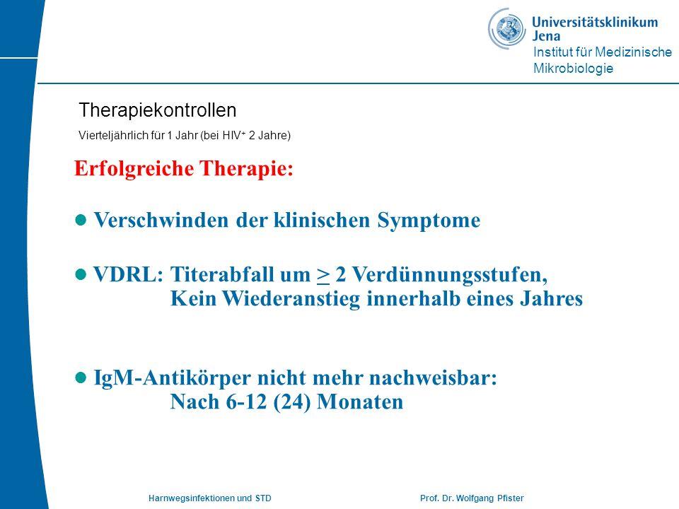 Institut für Medizinische Mikrobiologie Harnwegsinfektionen und STD Prof. Dr. Wolfgang Pfister Erfolgreiche Therapie: l Verschwinden der klinischen Sy