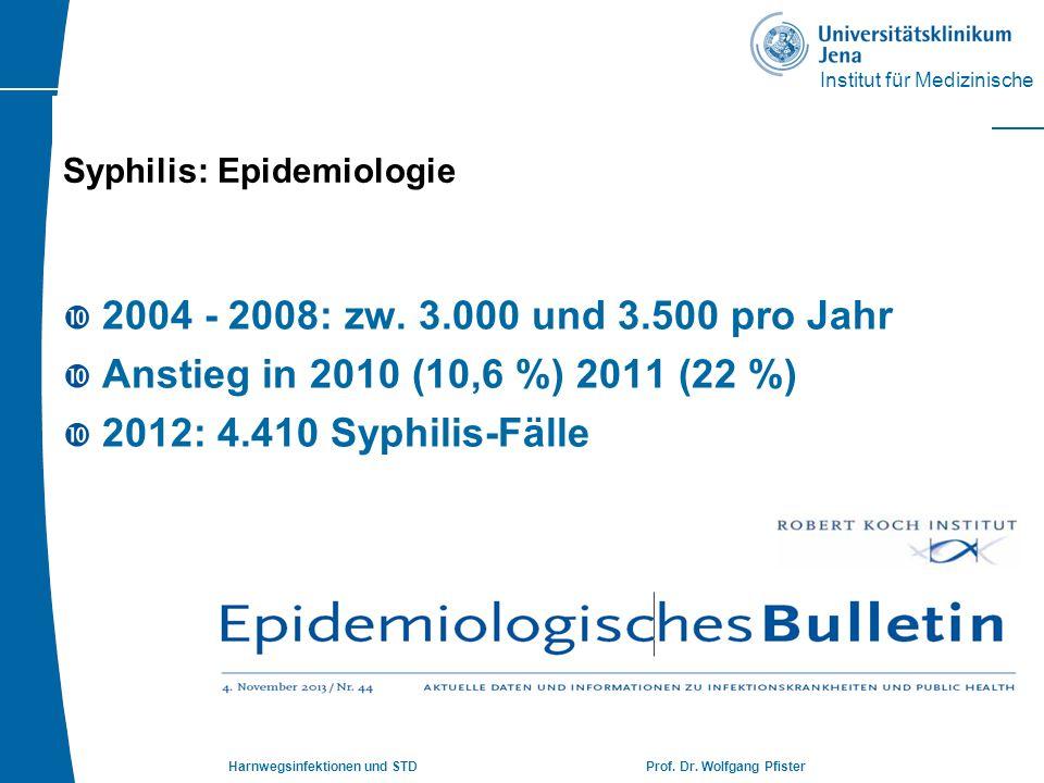 Institut für Medizinische Mikrobiologie Harnwegsinfektionen und STD Prof. Dr. Wolfgang Pfister Syphilis: Epidemiologie  2004 - 2008: zw. 3.000 und 3.