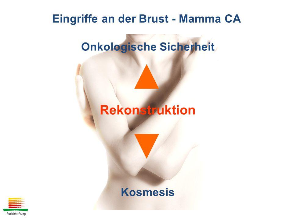 Onkologische Sicherheit Rekonstruktion Kosmesis Eingriffe an der Brust - Mamma CA