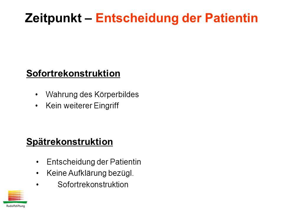 Entscheidung der Patientin Keine Aufklärung bezügl.