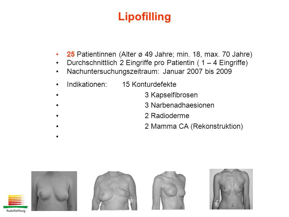 25 Patientinnen (Alter ø 49 Jahre; min.18, max.
