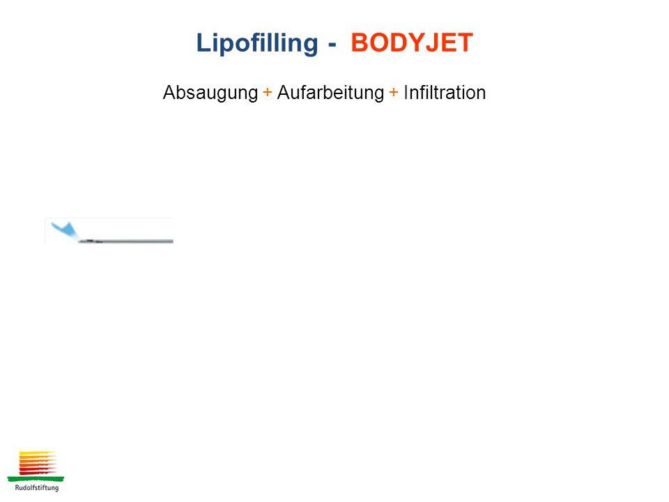 Absaugung + Aufarbeitung + Infiltration Lipofilling - BODYJET