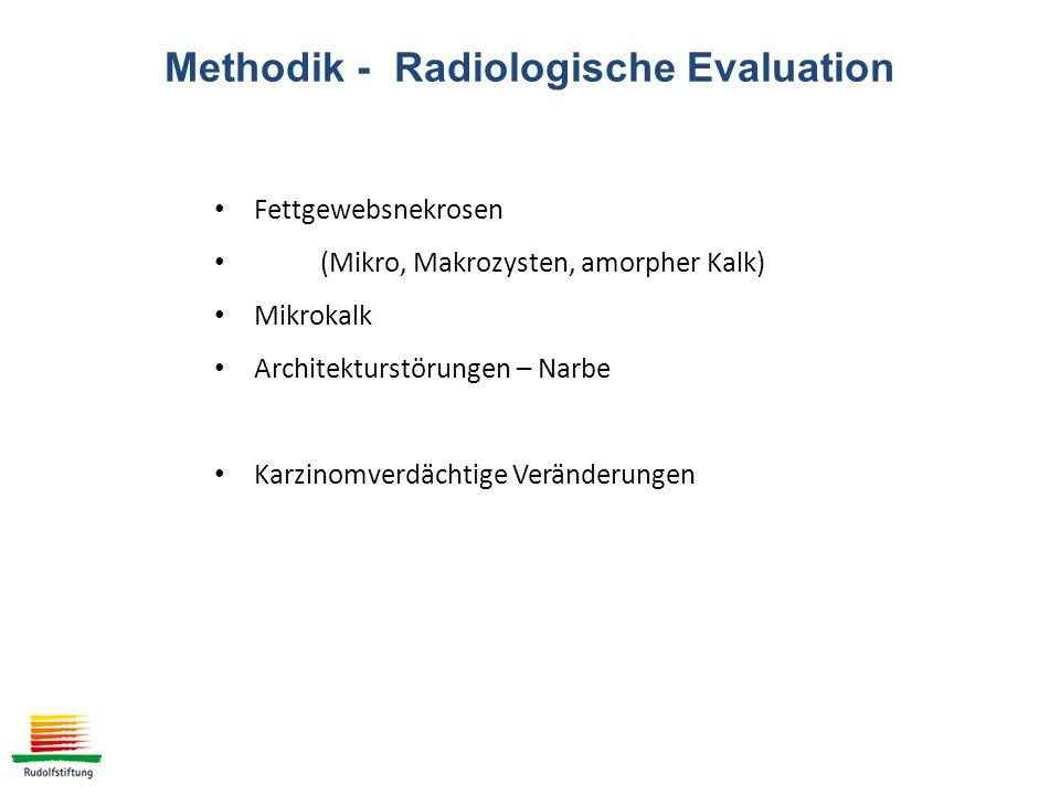 Fettgewebsnekrosen (Mikro, Makrozysten, amorpher Kalk) Mikrokalk Architekturstörungen – Narbe Karzinomverdächtige Veränderungen Methodik - Radiologische Evaluation