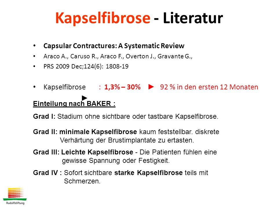 Capsular Contractures: A Systematic Review Araco A., Caruso R., Araco F., Overton J., Gravante G., PRS 2009 Dec;124(6): 1808-19 Kapselfibrose: 1, : 1,3% – 30% ► 92 % in den ersten 12 Monaten 3% – 30% ► 92 % in den ersten 12 Monaten Kapselfibrose - Literatur Einteilung nach BAKER : Grad I: Stadium ohne sichtbare oder tastbare Kapselfibrose.