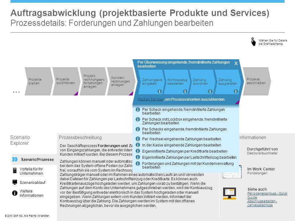 ©© 2013 SAP AG. Alle Rechte vorbehalten. Weitere Informationen Der Geschäftsprozess Forderungen und Zahlungen bearbeiten ermöglicht die Bearbeitung vo
