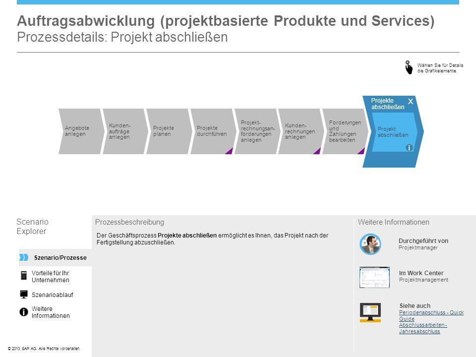 ©© 2013 SAP AG. Alle Rechte vorbehalten. Auftragsabwicklung (projektbasierte Produkte und Services) Prozessdetails: Projekt abschließen Scenario Explo