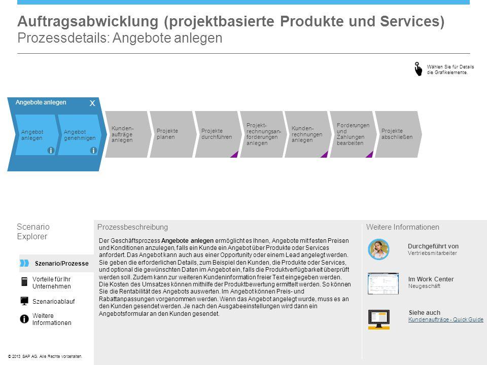 ©© 2013 SAP AG. Alle Rechte vorbehalten. Auftragsabwicklung (projektbasierte Produkte und Services) Prozessdetails: Angebote anlegen Scenario Explorer