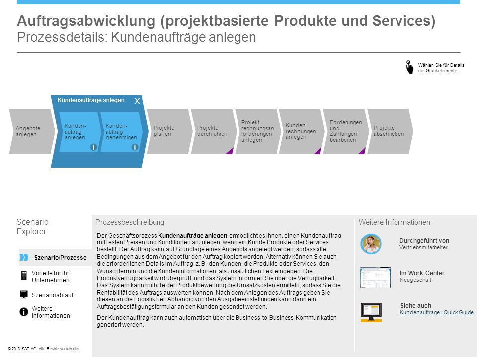 ©© 2013 SAP AG. Alle Rechte vorbehalten. Auftragsabwicklung (projektbasierte Produkte und Services) Prozessdetails: Kundenaufträge anlegen Scenario Ex
