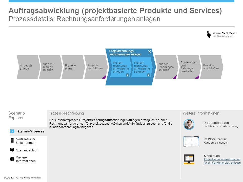 ©© 2013 SAP AG. Alle Rechte vorbehalten. Auftragsabwicklung (projektbasierte Produkte und Services) Prozessdetails: Rechnungsanforderungen anlegen Sce