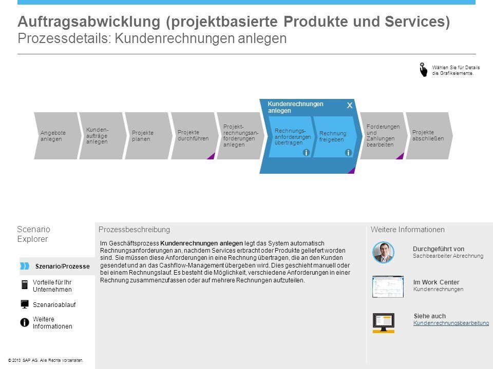 ©© 2013 SAP AG. Alle Rechte vorbehalten. Auftragsabwicklung (projektbasierte Produkte und Services) Prozessdetails: Kundenrechnungen anlegen Scenario