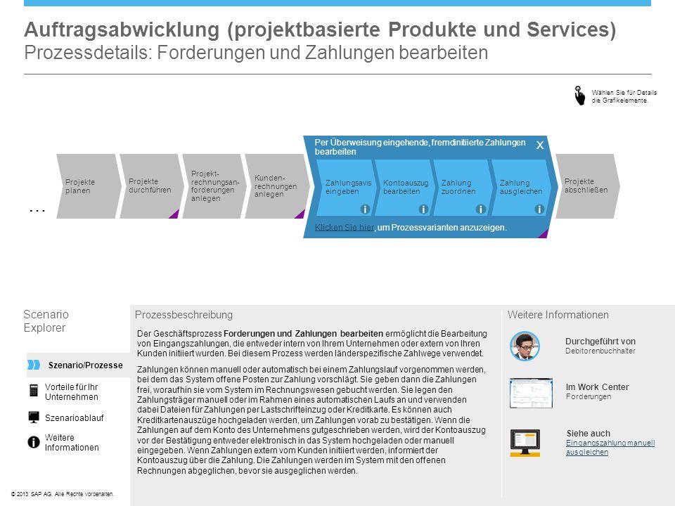 ©© 2013 SAP AG. Alle Rechte vorbehalten. Auftragsabwicklung (projektbasierte Produkte und Services) Prozessdetails: Forderungen und Zahlungen bearbeit