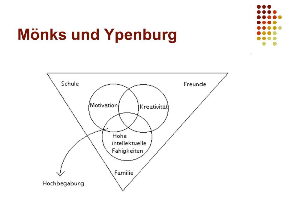 Mönks und Ypenburg
