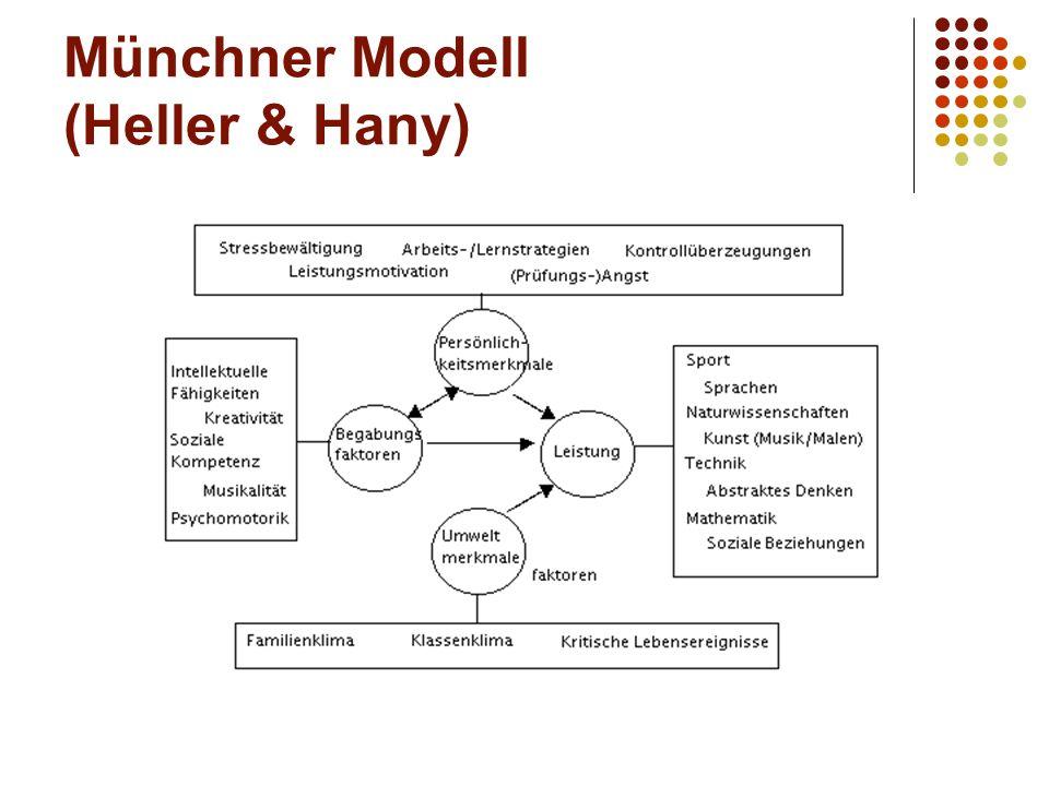 Münchner Modell (Heller & Hany)