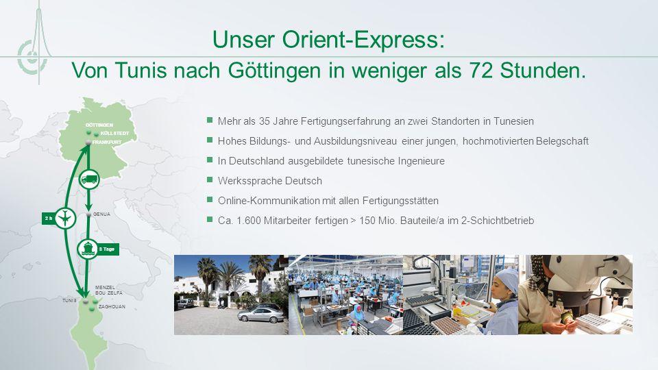 2 h Von Tunis nach Göttingen in weniger als 72 Stunden. Mehr als 35 Jahre Fertigungserfahrung an zwei Standorten in Tunesien Hohes Bildungs- und Ausbi