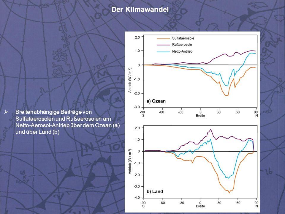 Der Klimawandel  Breitenabhängige Beiträge von Sulfataerosolen und Rußaerosolen am Netto-Aerosol-Antrieb über dem Ozean (a) und über Land (b)