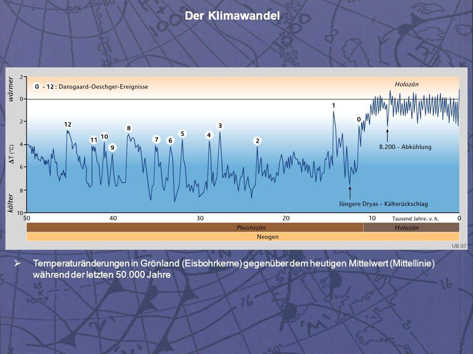 Der Klimawandel  Temperaturänderungen in Grönland (Eisbohrkerne) gegenüber dem heutigen Mittelwert (Mittellinie) während der letzten 50.000 Jahre