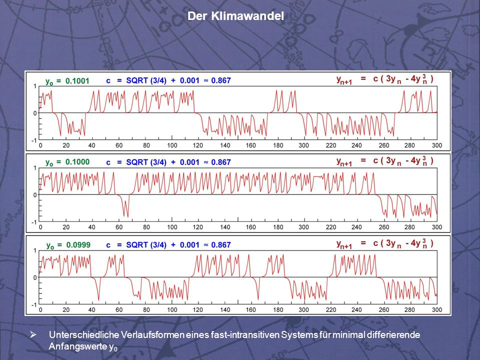 Der Klimawandel  Unterschiedliche Verlaufsformen eines fast-intransitiven Systems für minimal differierende Anfangswerte y 0