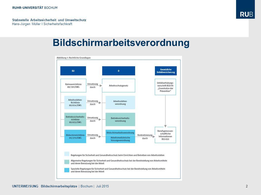 2 Bildschirmarbeitsverordnung Stabsstelle Arbeitssicherheit und Umweltschutz Hans-Jürgen Müller I Sicherheitsfachkraft UNTERWEISUNG Bildschirmarbeitsp