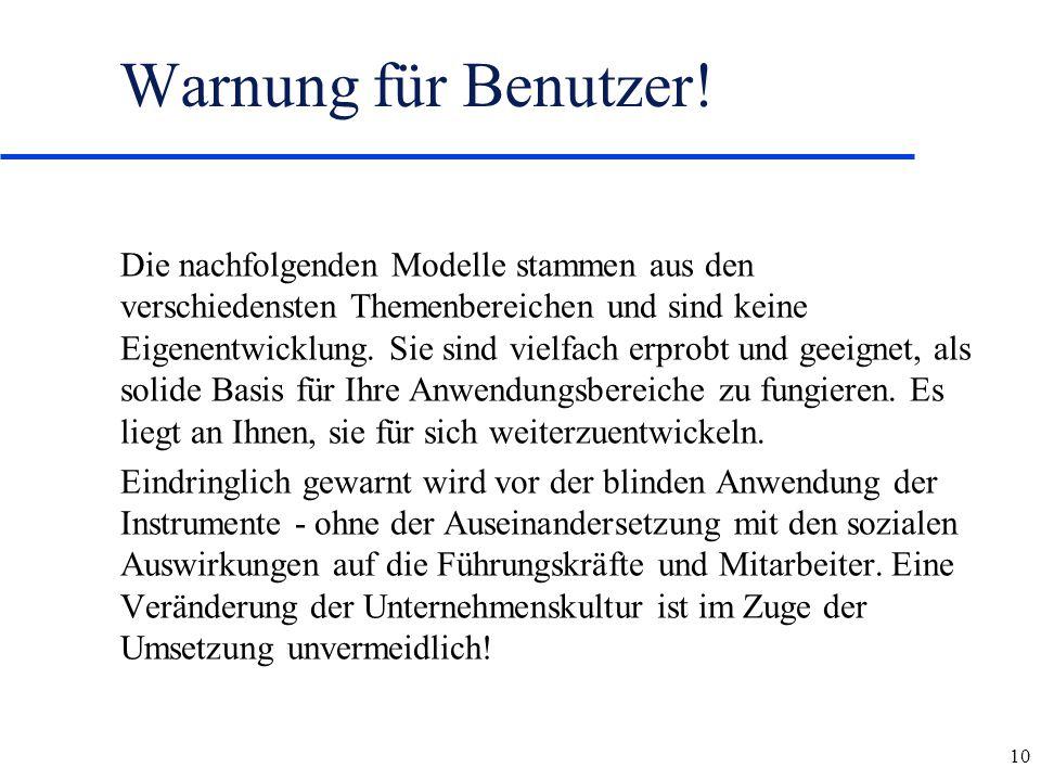 10 Warnung für Benutzer! Die nachfolgenden Modelle stammen aus den verschiedensten Themenbereichen und sind keine Eigenentwicklung. Sie sind vielfach