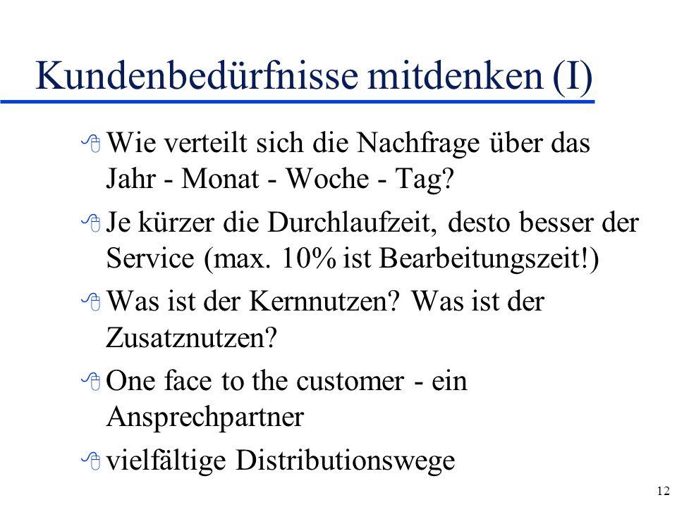 12 Kundenbedürfnisse mitdenken (I) 8 Wie verteilt sich die Nachfrage über das Jahr - Monat - Woche - Tag? 8 Je kürzer die Durchlaufzeit, desto besser