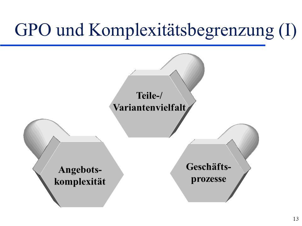 13 GPO und Komplexitätsbegrenzung (I) Teile-/ Variantenvielfalt Angebots- komplexität Geschäfts- prozesse