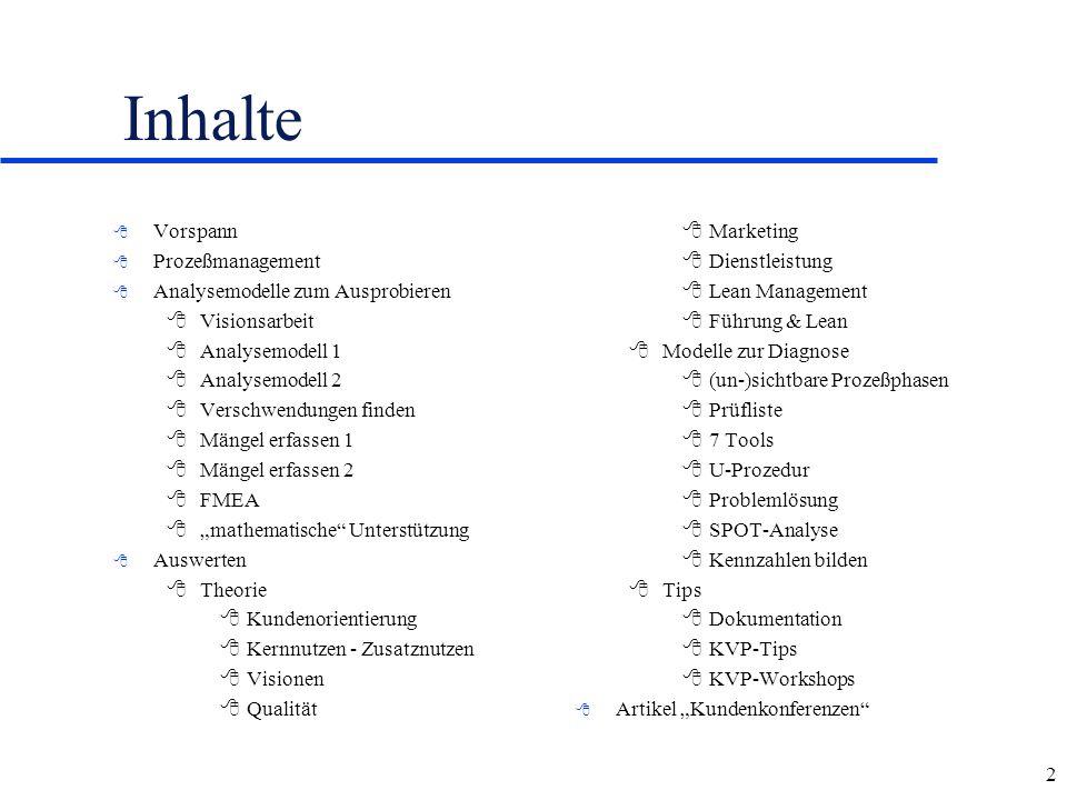 2 Inhalte 8 Vorspann 8 Prozeßmanagement 8 Analysemodelle zum Ausprobieren 8Visionsarbeit 8Analysemodell 1 8Analysemodell 2 8Verschwendungen finden 8Mä
