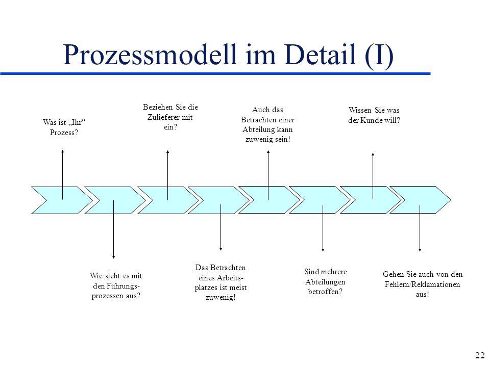 22 Prozessmodell im Detail (I) Das Betrachten eines Arbeits- platzes ist meist zuwenig! Auch das Betrachten einer Abteilung kann zuwenig sein! Beziehe