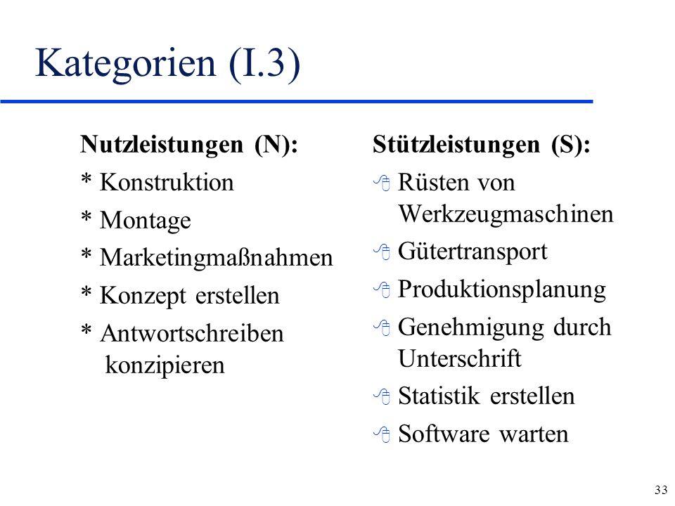 33 Kategorien (I.3) Nutzleistungen (N): * Konstruktion * Montage * Marketingmaßnahmen * Konzept erstellen * Antwortschreiben konzipieren Stützleistung
