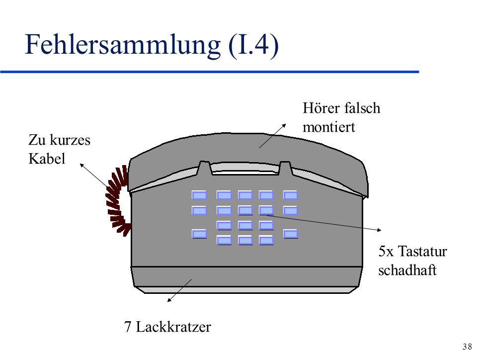 38 Fehlersammlung (I.4) 7 Lackkratzer 5x Tastatur schadhaft Zu kurzes Kabel Hörer falsch montiert
