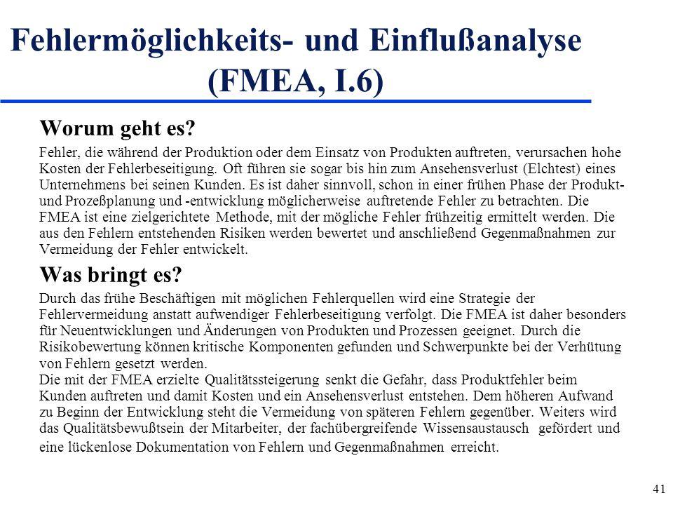 41 Fehlermöglichkeits- und Einflußanalyse (FMEA, I.6) Worum geht es? Fehler, die während der Produktion oder dem Einsatz von Produkten auftreten, veru