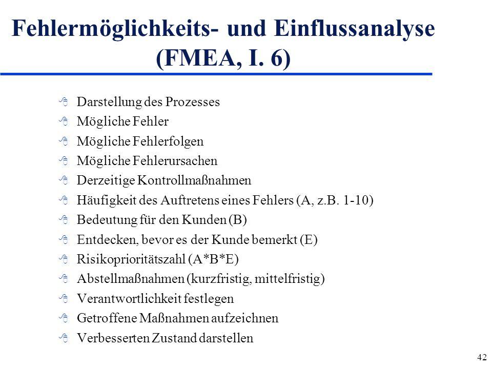 42 Fehlermöglichkeits- und Einflussanalyse (FMEA, I. 6) 8 Darstellung des Prozesses 8 Mögliche Fehler 8 Mögliche Fehlerfolgen 8 Mögliche Fehlerursache
