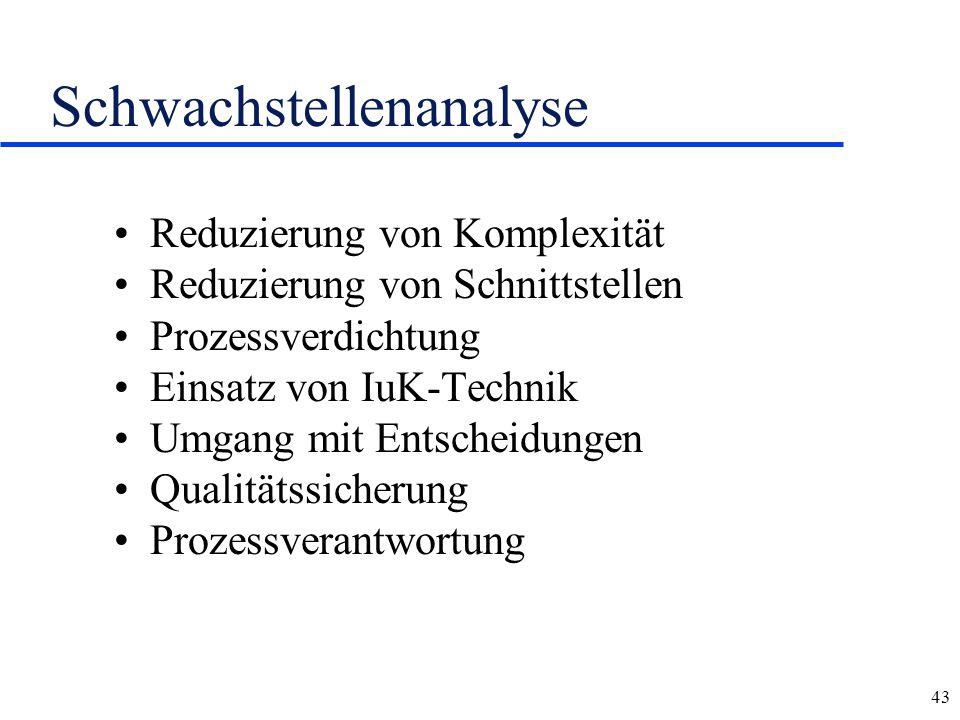 43 Schwachstellenanalyse Reduzierung von Komplexität Reduzierung von Schnittstellen Prozessverdichtung Einsatz von IuK-Technik Umgang mit Entscheidung
