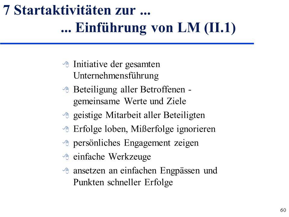 60 7 Startaktivitäten zur...... Einführung von LM (II.1) 8 Initiative der gesamten Unternehmensführung 8 Beteiligung aller Betroffenen - gemeinsame We