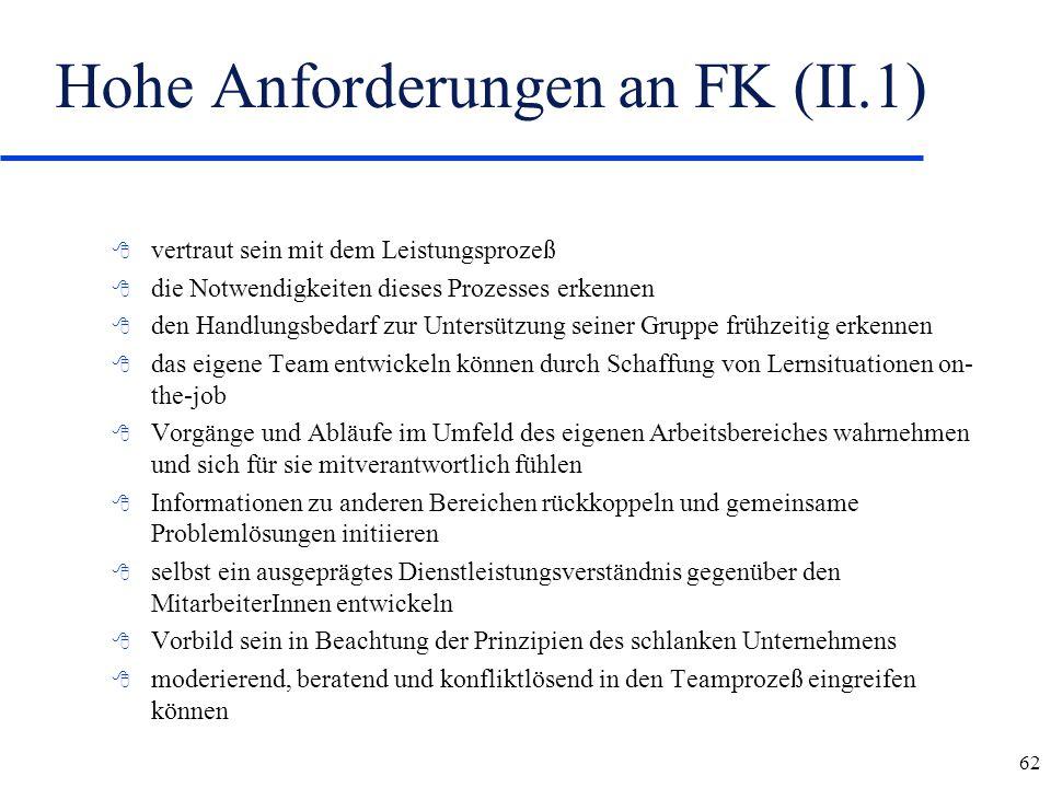 62 Hohe Anforderungen an FK (II.1) 8 vertraut sein mit dem Leistungsprozeß 8 die Notwendigkeiten dieses Prozesses erkennen 8 den Handlungsbedarf zur U