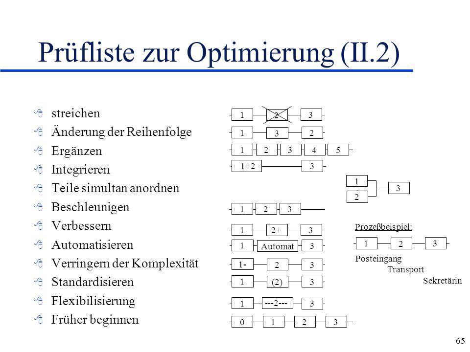 65 Prüfliste zur Optimierung (II.2) 8 streichen 8 Änderung der Reihenfolge 8 Ergänzen 8 Integrieren 8 Teile simultan anordnen 8 Beschleunigen 8 Verbes